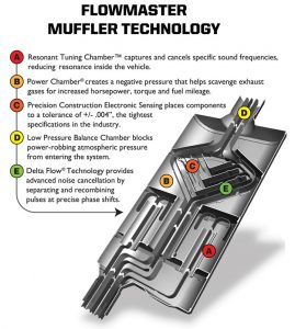flowmaster mufflers